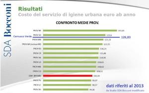 costo_servizio