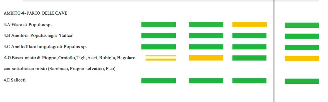 Relazione illustrativa - AdP Ampliamento Carosello